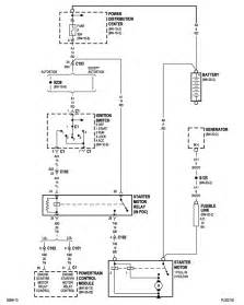 Dodge Ram Starter Wiring Diagram Dodge Caravan Fuel Pump Relay Location Pictures