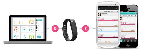 connect fitbit to android fitbit flex wireless activity sleep wristband