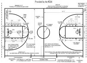 half court basketball dimension