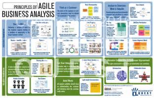 agile requirements gathering template agile requirements gathering template bestsellerbookdb