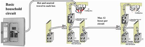 residential wiring diagrams and schematics new wiring