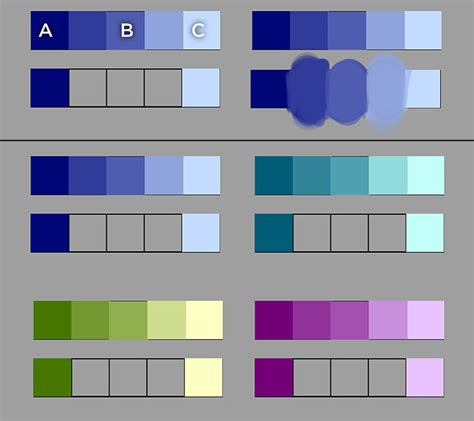 digital painting 101 3 of 5 mixing colors ctrl paint digital painting simplified