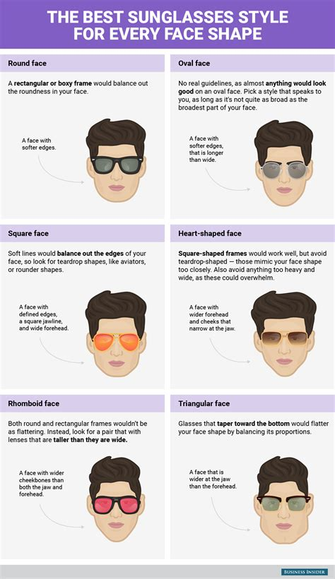 buy the right glasses for your face shape best the best type of sunglasses for every face shape and