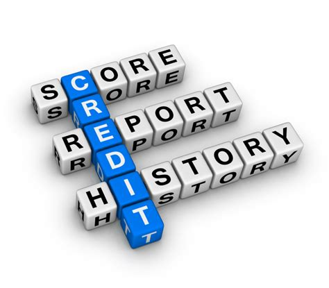 Your Insurance Credit Score Matters: 6 Types of Credit
