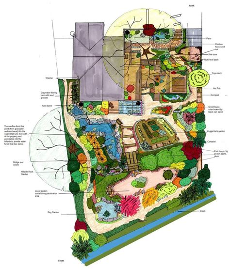 Permaculture Garden Layout 1075 Best Permaculture And Gardening Images On Pinterest Gardening Plants And Backyard Ideas