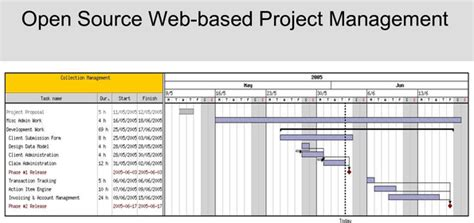 project management spreadsheet template excel excel