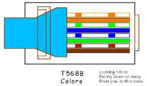 cat 5 color code standard cat 5 wiring diagram how to terminate standard