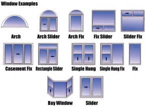 Anderson Bow Window top 10 window contractors amp replacement windows in san