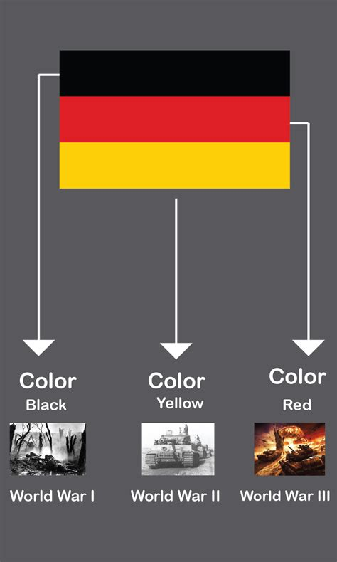 german flag colors meaning meaning of the manx flag vexillology
