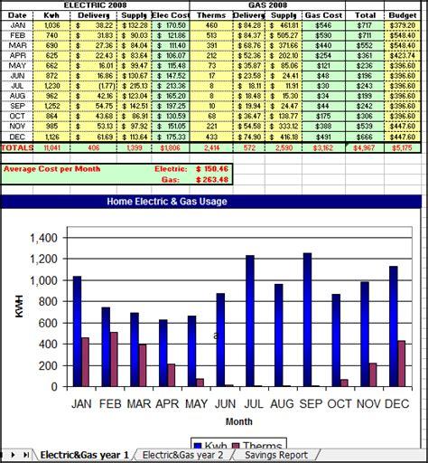 Monthly Bill Tracking Spreadsheet Gallery Utilities Spreadsheet Template