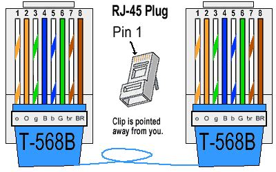 how to make a cat5e network cable miscellaneous items