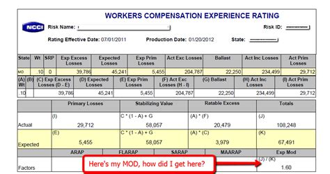 Ncci Workers Compensation Experience Rating Worksheet by Reading Your Mod Sheet 101 Manageyourmod