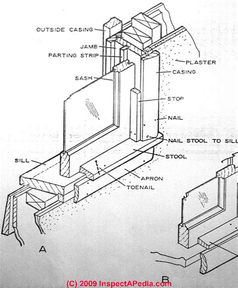 parts of a house window glossary of house parts and house structure components home inspection terms