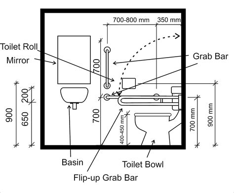 Handicap Door Layout Google Search In Guide To Handicap Bathroom Dimensions