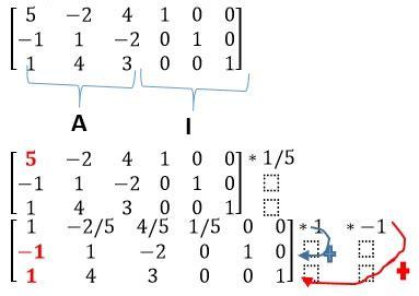Dasar Dasar Aljabar Linear Jilid 1 Dan 2 By Howard Anton Binarupa haidaroh soal dan jawaban aljabar linear uas 2015