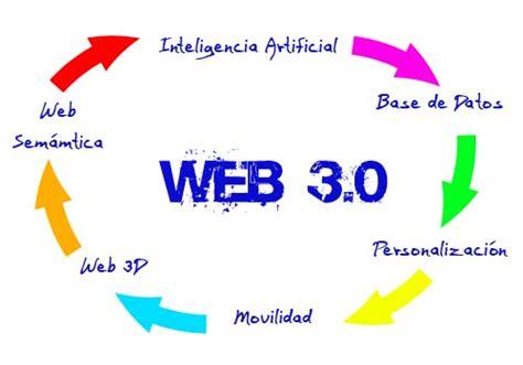 imagenes web 2 0 web 3 0 o web sem 225 ntica organizaci 243 n y gesti 243 n de las