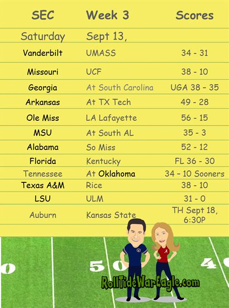 section five football scores college football schedules 2014 all around the sec