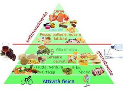 piramide alimentare aggiornata alboscuole associazione nazionale di giornalismo scolastico