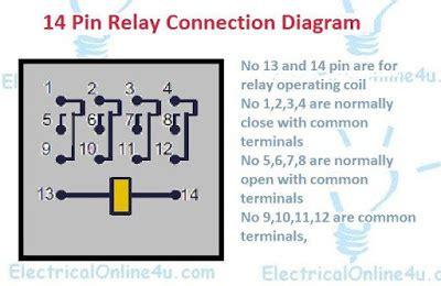 electrical 4u