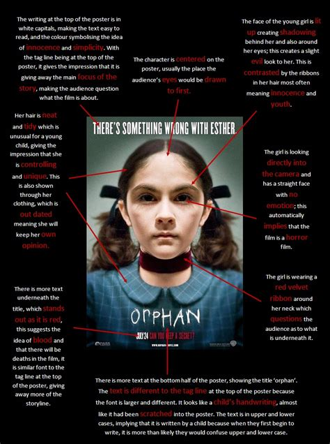 orphan film certificate the unforgiven orphan poster deconstruction