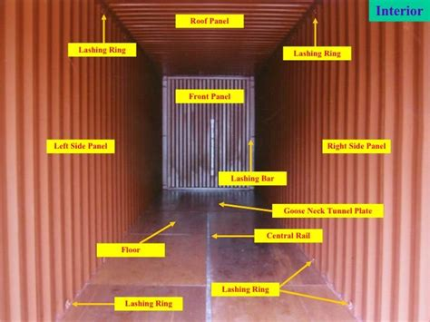 image result  shipping container lashing rings