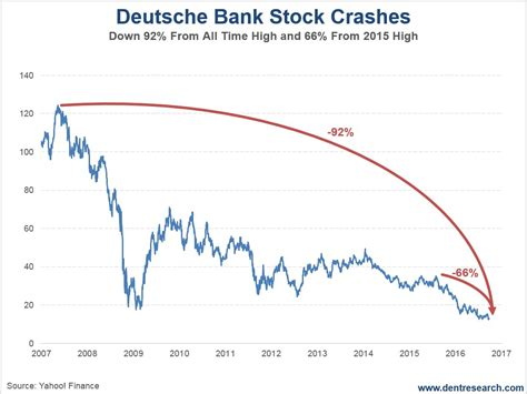 deutsche bank opening hours here s how deutsche bank could take germany ieyenews