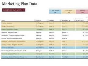 exle marketing plan template marketing project plan template for excel 2013 inside