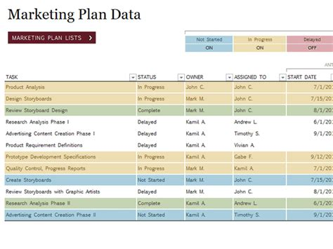marketing plan template marketing project plan template for excel 2013 inside