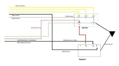 honda cb 450 wiring diagram honda rebel 250 engine diagram