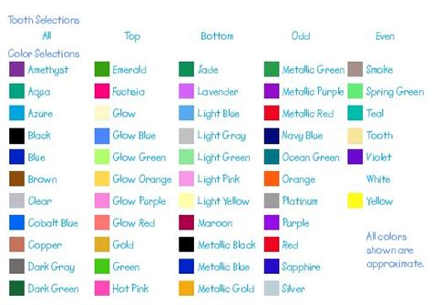 braces color chart 17 best images about lilly s braces on colors