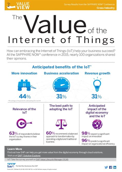 of things digitize or die transform your organization embrace the digital evolution rise above the competition iot of things volume 1 books infographic the value of of things