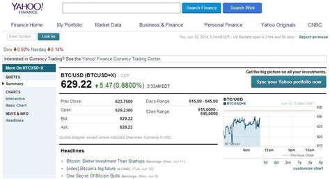 bitcoin yahoo finance google and yahoo introduce bitcoin prices into finance section