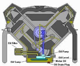 flow diagram s2ki honda s2000 forums