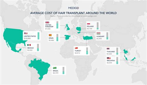 hair transplant cost in the philippines hair transplant costs in the philippines apexwallpapers com