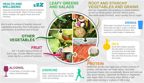 Healthy Section by Nutritional Therapy Nutritionist Cotter