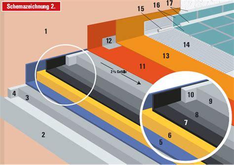 terrasse isolieren balkon isolieren und abdichten cy26 hitoiro
