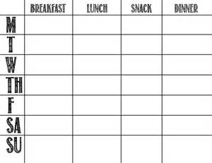 meal planning a feteful life