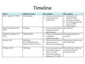 Investigation Timeline Template by Personal Planning Timeline Templates Calendar Template 2016
