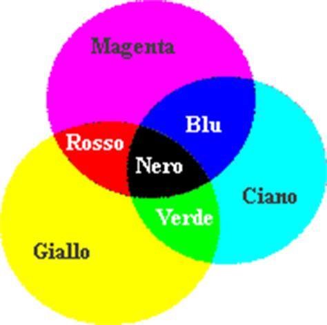 tavola colori primari e secondari i colori secondari