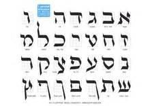 lettere ebraiche alfabeto ebraico