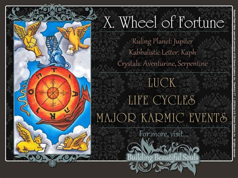 Around The House Wheel Of Fortune by Major Arcana Tarot Card Meanings Tarot Reading