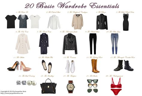 Essential Closet Pieces by Be A Fashionista Here We Can Provide You All The Tips On