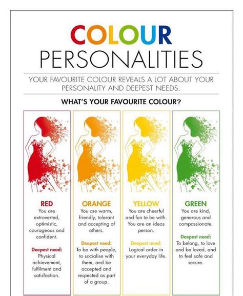 color personalities infographic what your favorite color reveals about your