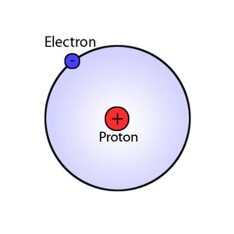 the autobiography of an electron wherein the scientific ideas of the present time are explained in an interesting and novel fashion classic reprint books bohr model energy electrons quantum and orbits