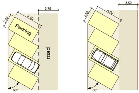 what is the minimum size of a parking space