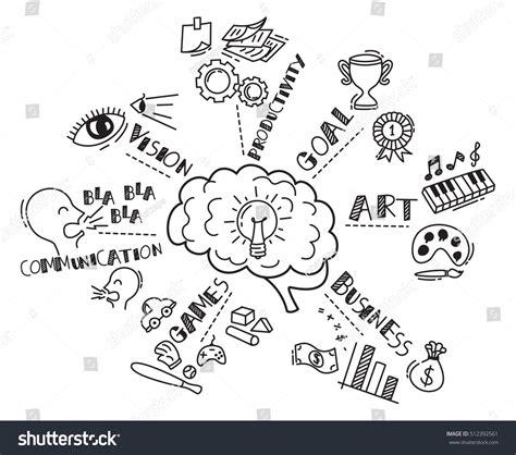 doodle brain human brain doodle stock vector 512392561