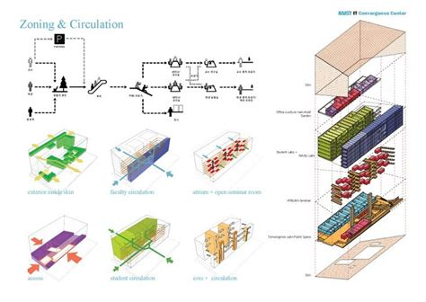 diagrams architecture architectural diagram architecture