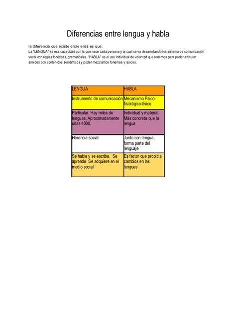 novedad 2011 lengua y diferencias entre lengua y habla 2011