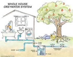 gray water systems for homes whole house greywater system eco design design we need