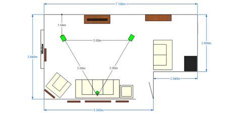 treatment   shaped room  plan home